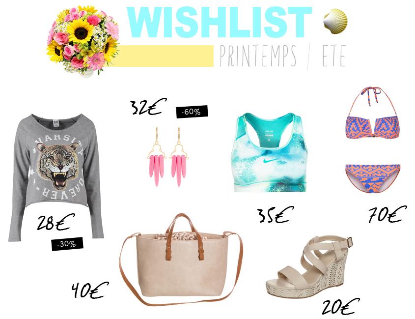 wishlist-zalando